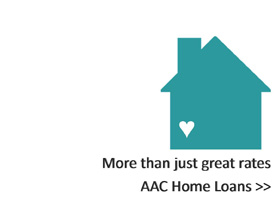 AAC Mortgages